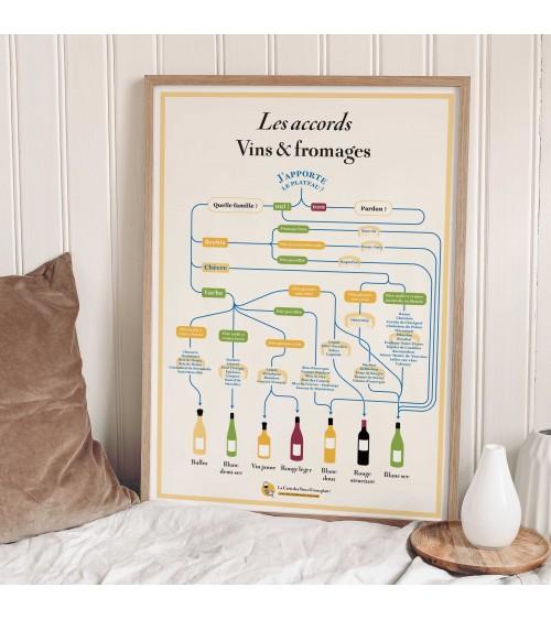 Affiche - Les Accords Vins Fromages
